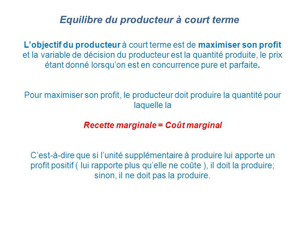 Equilibre du producteur à court terme Lobjectif du producteur à court terme est de maximiser son profit et la variable de décision du producteur est l