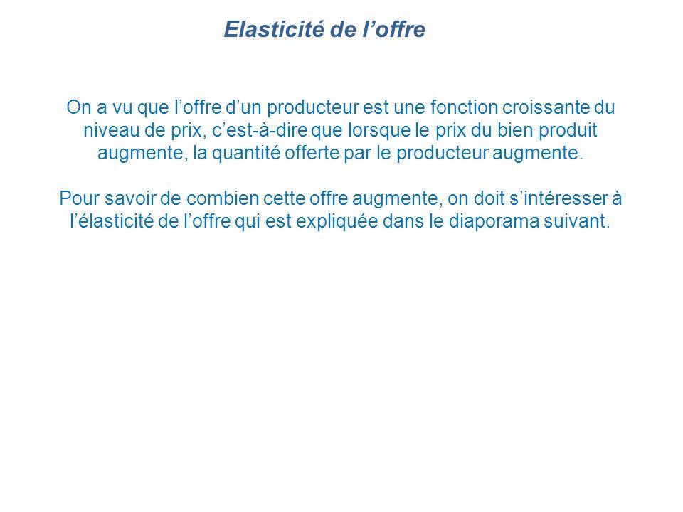 Elasticité de loffre On a vu que loffre dun producteur est une fonction croissante du niveau de prix, cest-à-dire que lorsque le prix du bien produit
