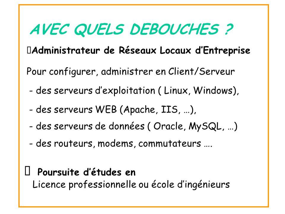 Pour configurer, administrer en Client/Serveur AVEC QUELS DEBOUCHES ? Administrateur de Réseaux Locaux dEntreprise Poursuite détudes en Licence profes