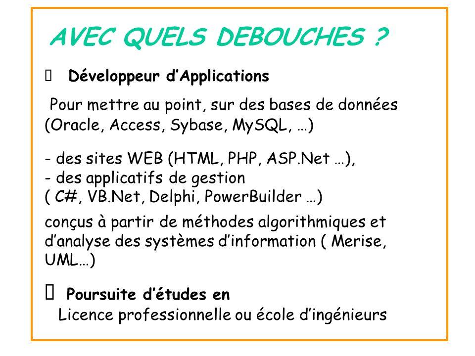 Pour mettre au point, sur des bases de données (Oracle, Access, Sybase, MySQL, …) AVEC QUELS DEBOUCHES ? Développeur dApplications Poursuite détudes e