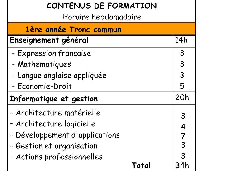 CONTENUS DE FORMATION Horaire hebdomadaire 1ère année Tronc commun Enseignement général14h Informatique et gestion 20h Total34h - Expression française