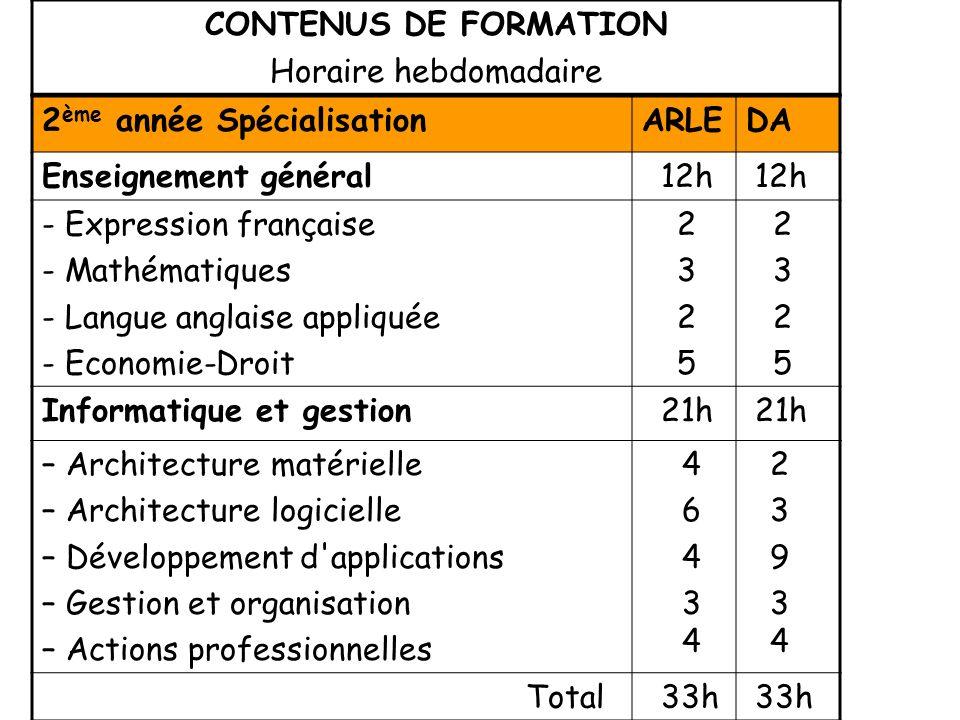 CONTENUS DE FORMATION Horaire hebdomadaire 2 ème année SpécialisationARLEDA Enseignement général 12h Informatique et gestion 21h Total 33h - Expressio