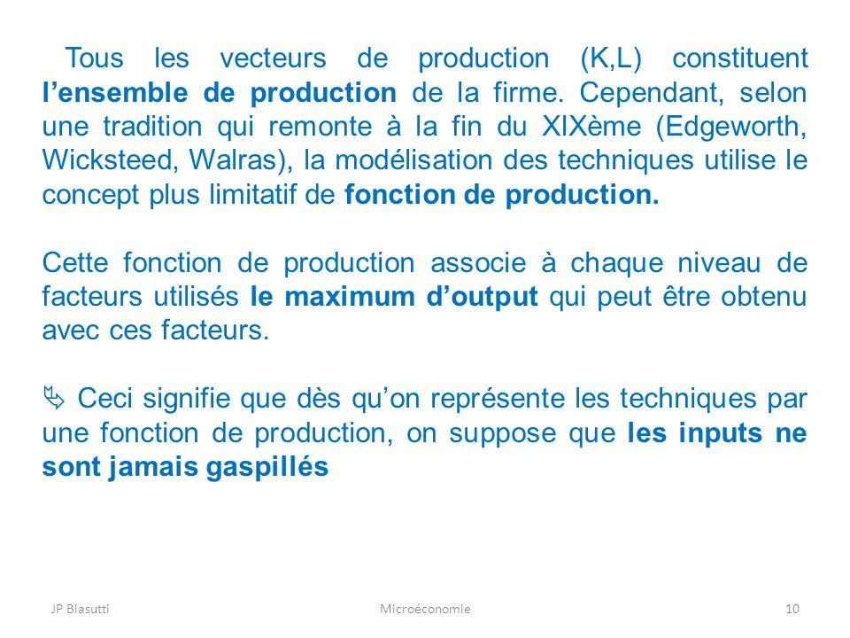 JP BiasuttiMicroéconomie10 Tous les vecteurs de production (K,L) constituent lensemble de production de la firme. Cependant, selon une tradition qui r