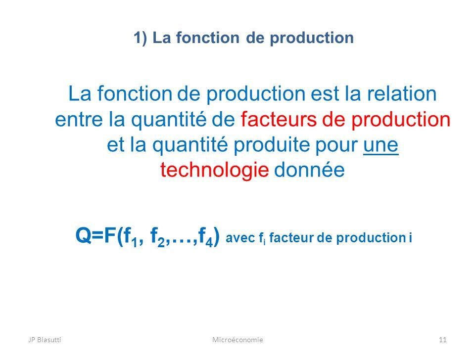 1) La fonction de production JP BiasuttiMicroéconomie11 La fonction de production est la relation entre la quantité de facteurs de production et la qu