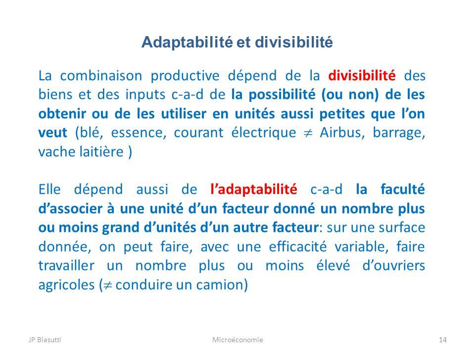 JP BiasuttiMicroéconomie14 La combinaison productive dépend de la divisibilité des biens et des inputs c-a-d de la possibilité (ou non) de les obtenir