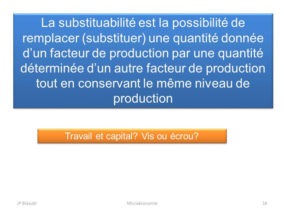 JP BiasuttiMicroéconomie16 La substituabilité est la possibilité de remplacer (substituer) une quantité donnée dun facteur de production par une quant