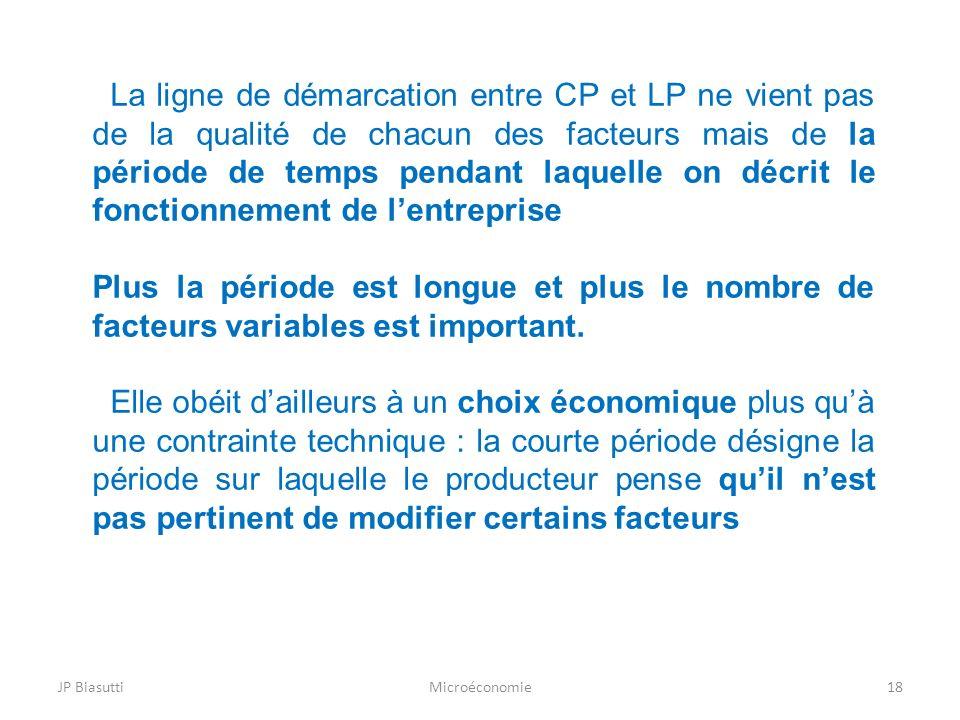 JP BiasuttiMicroéconomie18 La ligne de démarcation entre CP et LP ne vient pas de la qualité de chacun des facteurs mais de la période de temps pendan