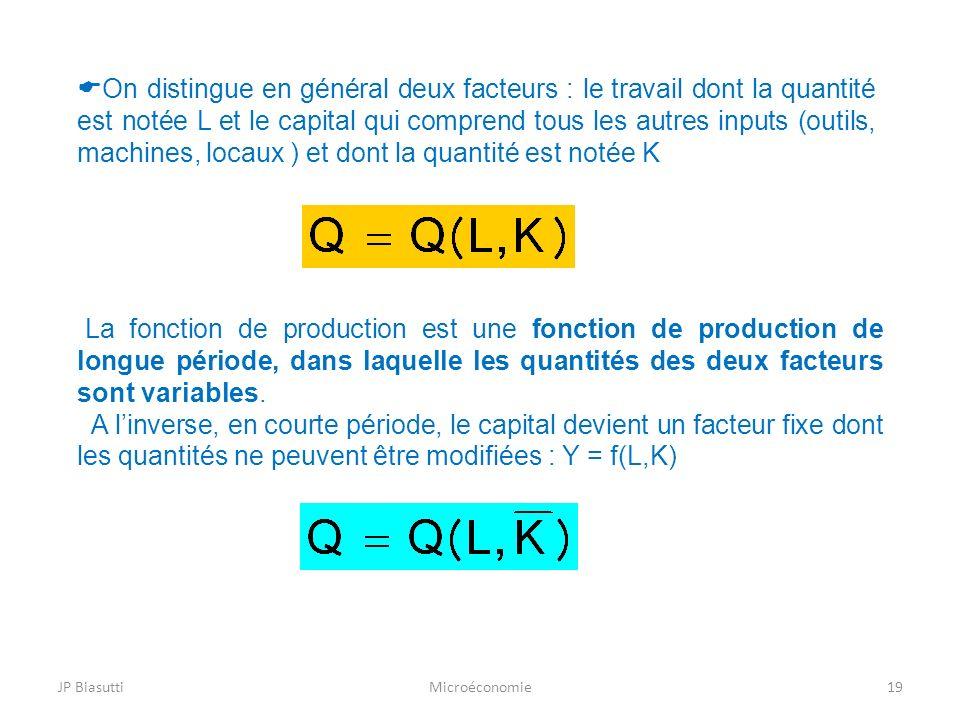 JP BiasuttiMicroéconomie19 On distingue en général deux facteurs : le travail dont la quantité est notée L et le capital qui comprend tous les autres