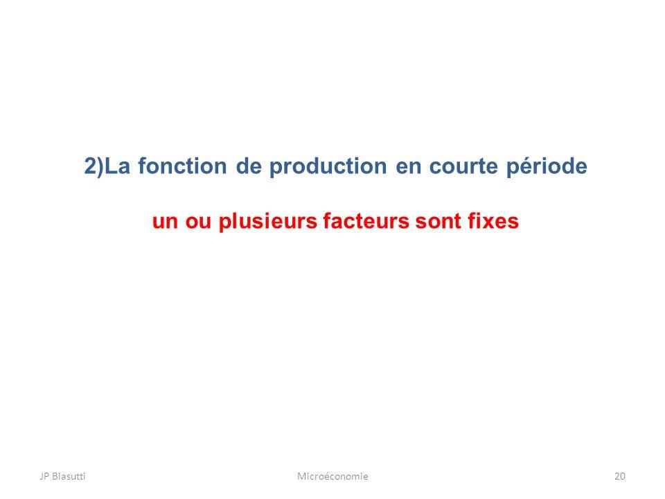 2)La fonction de production en courte période un ou plusieurs facteurs sont fixes JP BiasuttiMicroéconomie20
