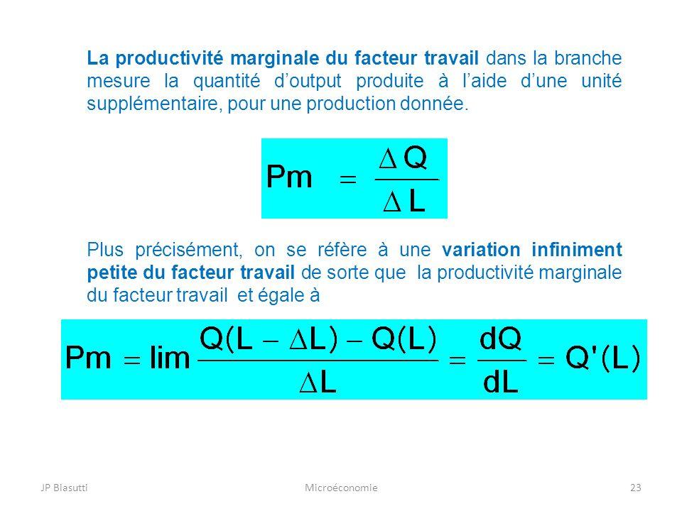 JP BiasuttiMicroéconomie23 La productivité marginale du facteur travail dans la branche mesure la quantité doutput produite à laide dune unité supplém