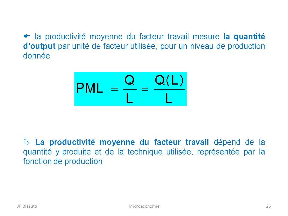 JP BiasuttiMicroéconomie25 la productivité moyenne du facteur travail mesure la quantité doutput par unité de facteur utilisée, pour un niveau de prod