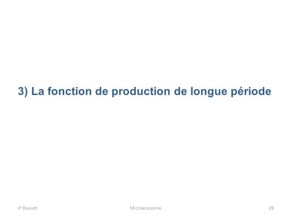 3) La fonction de production de longue période JP BiasuttiMicroéconomie29