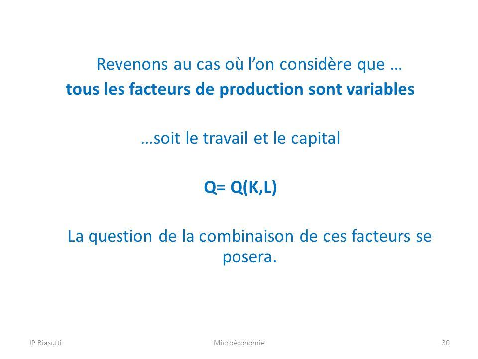 JP BiasuttiMicroéconomie30 Revenons au cas où lon considère que … tous les facteurs de production sont variables …soit le travail et le capital Q= Q(K