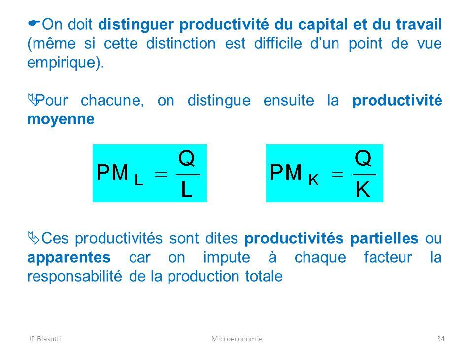 JP BiasuttiMicroéconomie34 On doit distinguer productivité du capital et du travail (même si cette distinction est difficile dun point de vue empiriqu