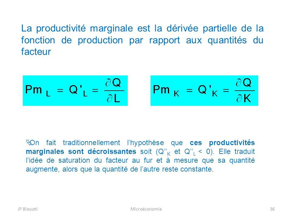JP BiasuttiMicroéconomie36 La productivité marginale est la dérivée partielle de la fonction de production par rapport aux quantités du facteur On fai