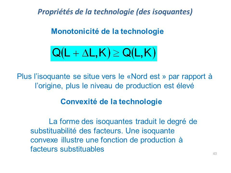 43 Propriétés de la technologie (des isoquantes) Monotonicité de la technologie Convexité de la technologie Plus lisoquante se situe vers le «Nord est