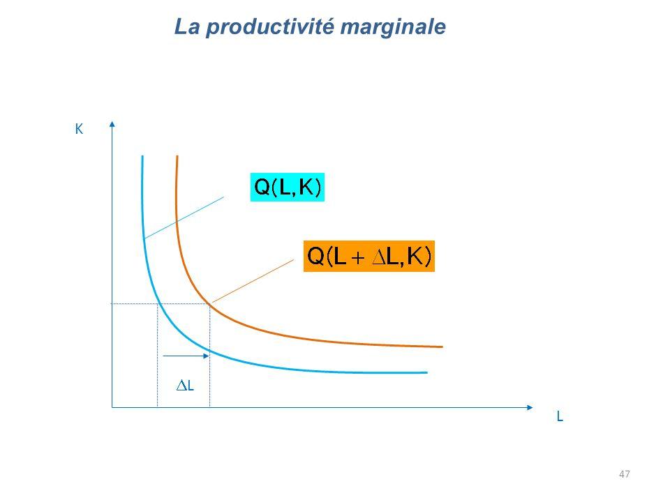 47 La productivité marginale K L L