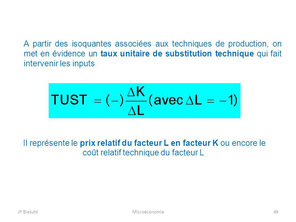 JP BiasuttiMicroéconomie49 A partir des isoquantes associées aux techniques de production, on met en évidence un taux unitaire de substitution techniq