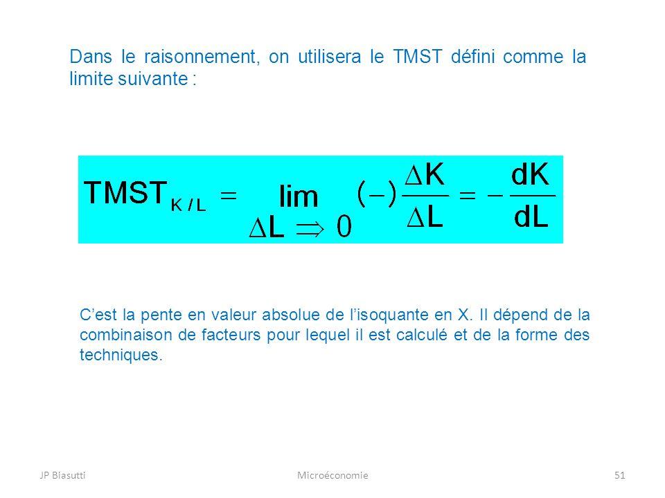 JP BiasuttiMicroéconomie51 Dans le raisonnement, on utilisera le TMST défini comme la limite suivante : Cest la pente en valeur absolue de lisoquante