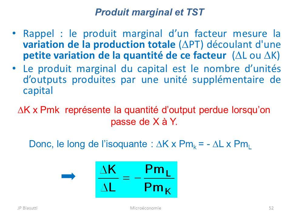 JP BiasuttiMicroéconomie52 Produit marginal et TST Rappel : le produit marginal dun facteur mesure la variation de la production totale ( PT) découlan
