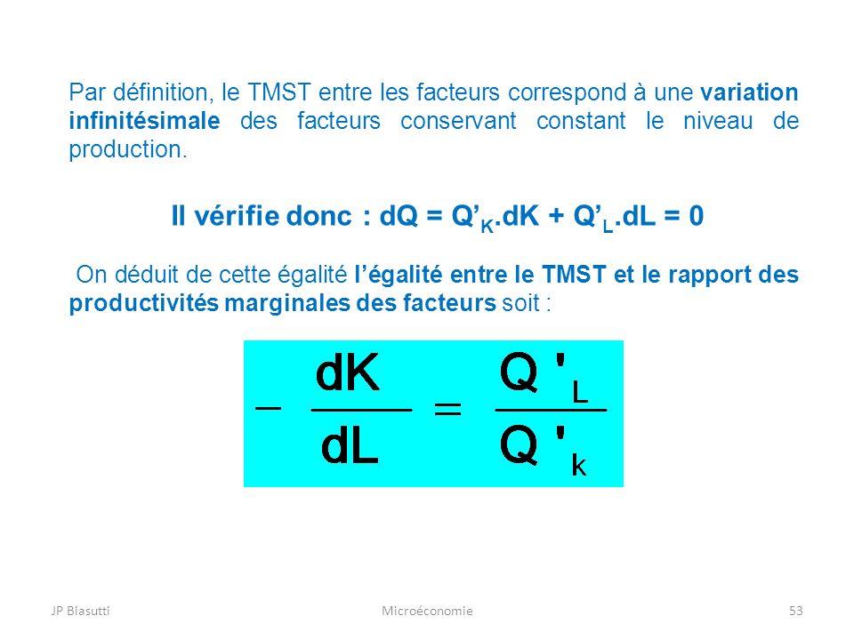 JP BiasuttiMicroéconomie53 Par définition, le TMST entre les facteurs correspond à une variation infinitésimale des facteurs conservant constant le ni