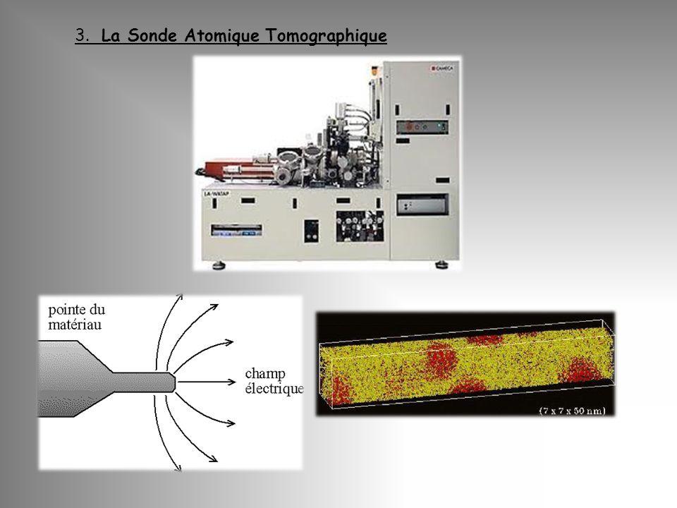 3. La Sonde Atomique Tomographique