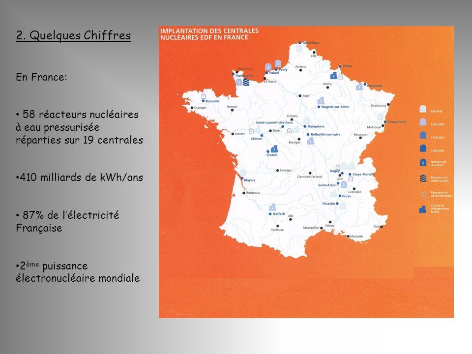 2. Quelques Chiffres En France: 58 réacteurs nucléaires à eau pressurisée réparties sur 19 centrales 410 milliards de kWh/ans 87% de lélectricité Fran