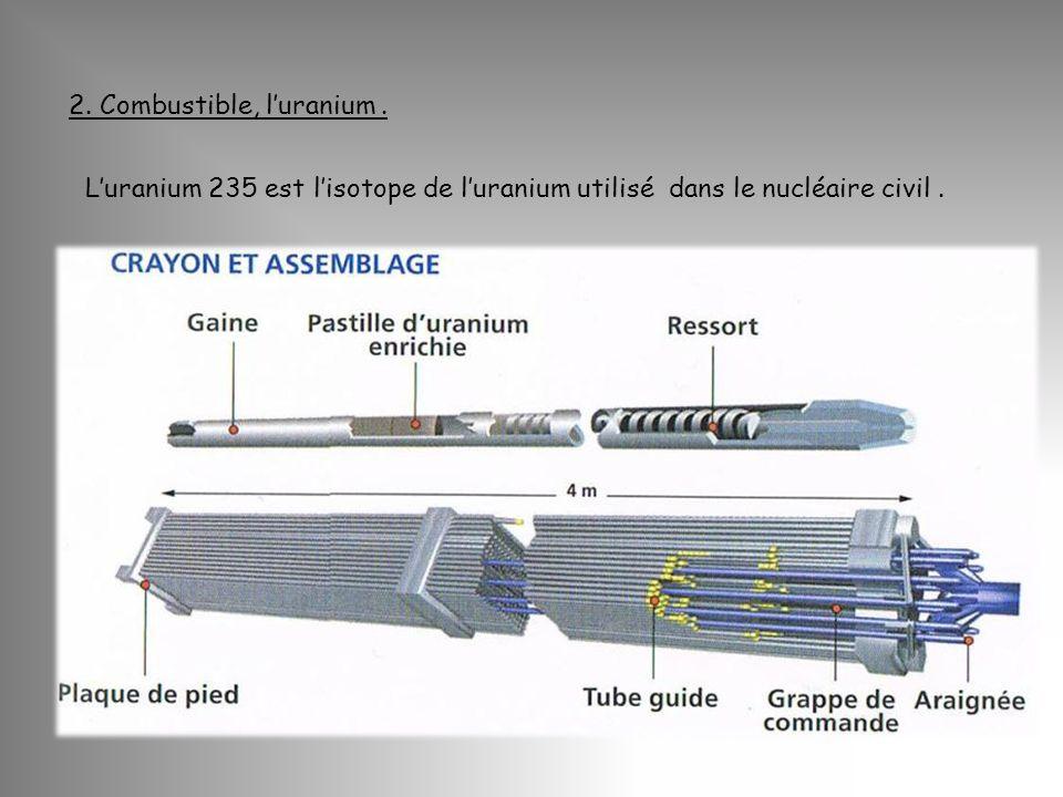 2. Combustible, luranium. Luranium 235 est lisotope de luranium utilisé dans le nucléaire civil.