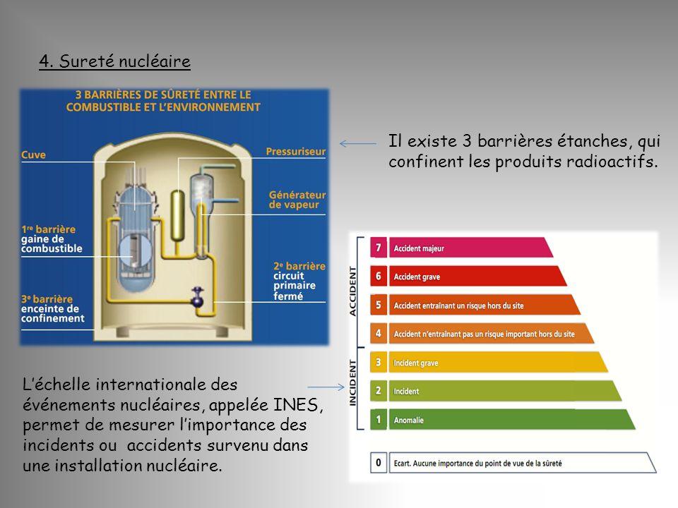 4. Sureté nucléaire Il existe 3 barrières étanches, qui confinent les produits radioactifs. Léchelle internationale des événements nucléaires, appelée