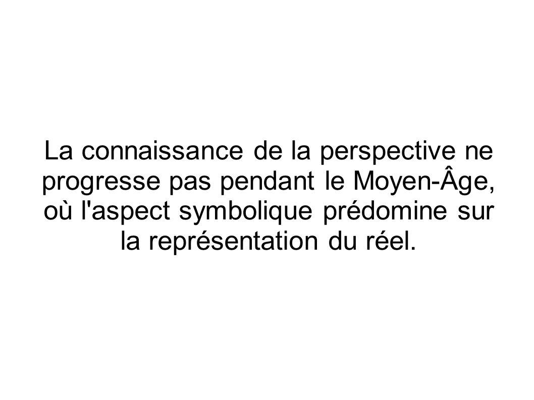 Champ de Mars 1911 Robert Delaunay Le peintre ne cherche pas à construire une perspective réaliste La décomposition cubiste de la tour Eiffel et des immeubles est une construction abstraite, une autre façon de représenter l espace.