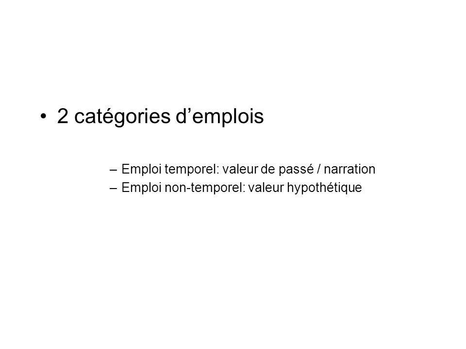 2 catégories demplois –Emploi temporel: valeur de passé / narration –Emploi non-temporel: valeur hypothétique