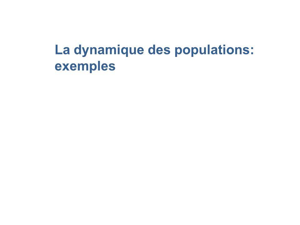 La dynamique des populations: exemples