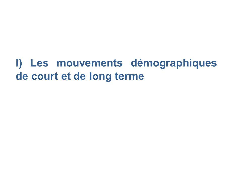 I) Les mouvements démographiques de court et de long terme