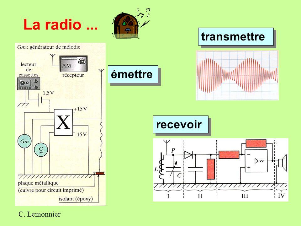 Le son des instruments de musique... Instruments, vibrations, acoustique C. Lemonnier