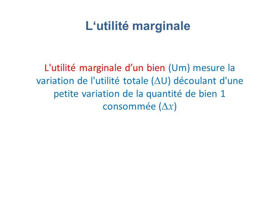 Lutilité marginale L'utilité marginale dun bien (Um) mesure la variation de l'utilité totale ( U) découlant d'une petite variation de la quantité de b