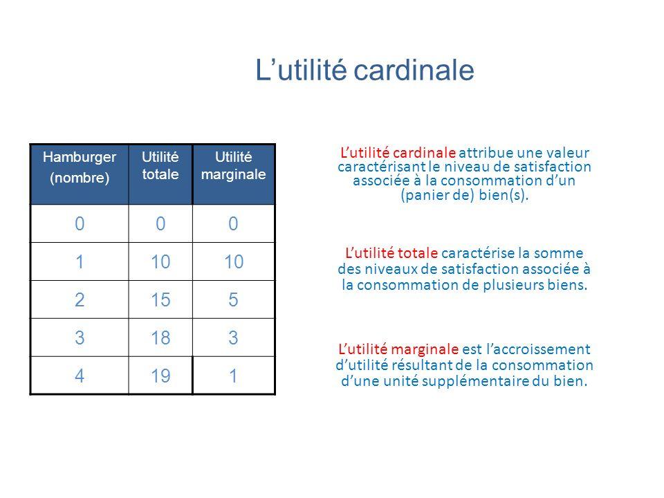 Lutilité cardinale Lutilité cardinale attribue une valeur caractérisant le niveau de satisfaction associée à la consommation dun (panier de) bien(s).