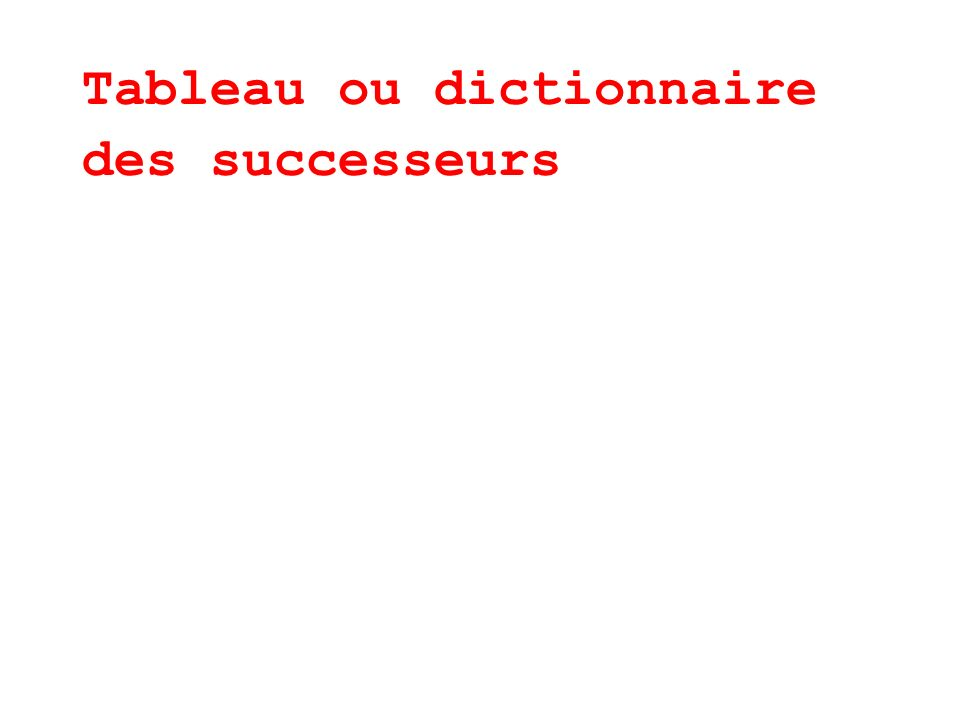Tableau ou dictionnaire des successeurs