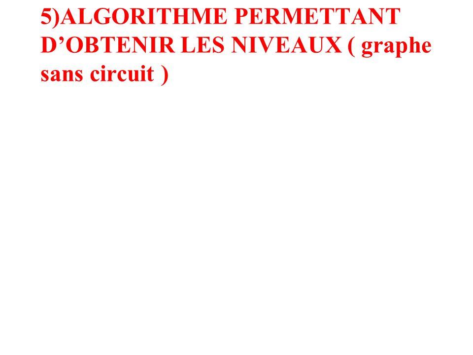 5)ALGORITHME PERMETTANT DOBTENIR LES NIVEAUX ( graphe sans circuit )