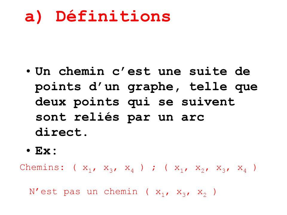a) Définitions Un chemin cest une suite de points dun graphe, telle que deux points qui se suivent sont reliés par un arc direct. Ex: Chemins: ( x 1,