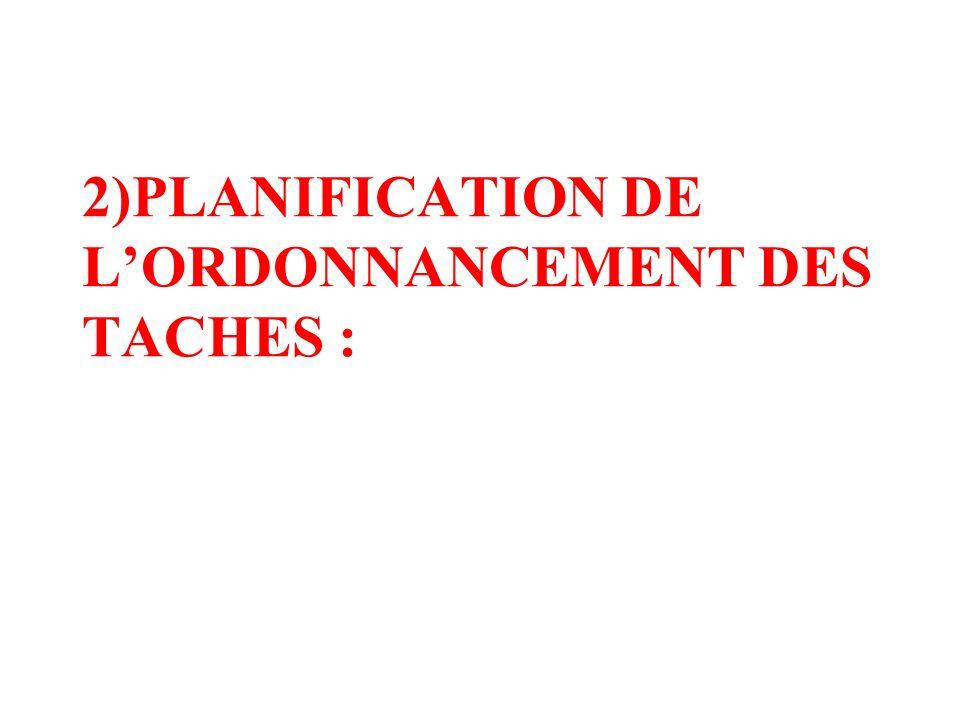 2)PLANIFICATION DE LORDONNANCEMENT DES TACHES :