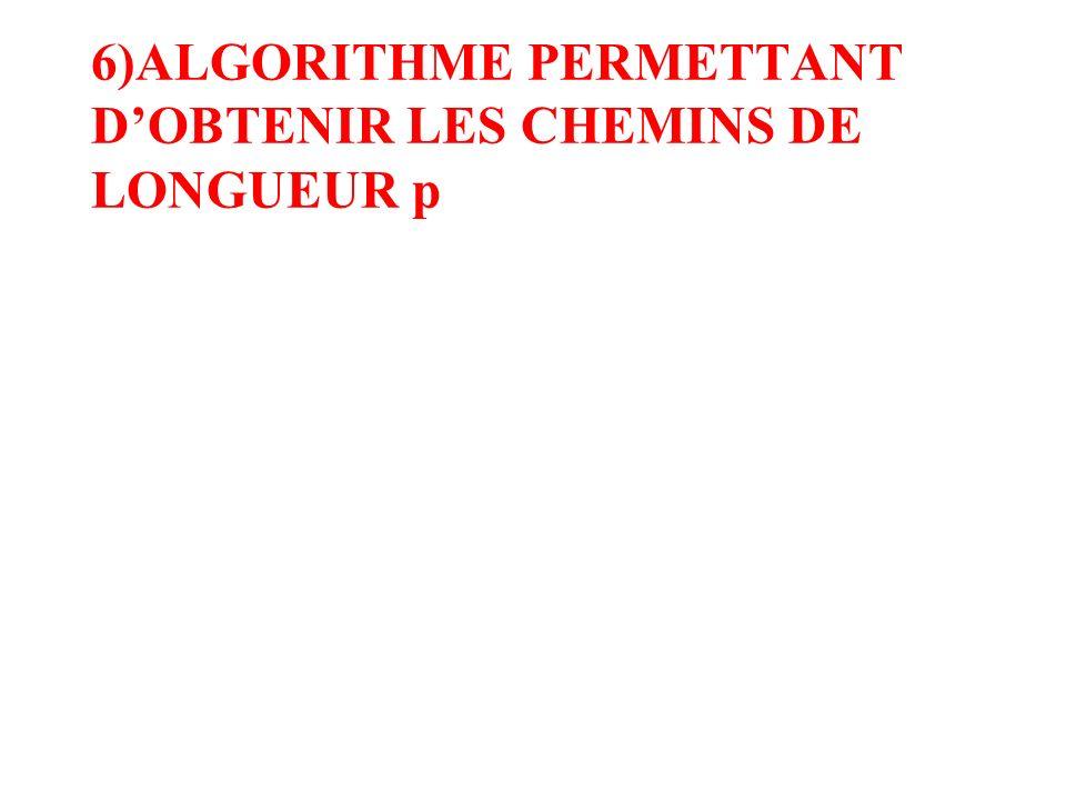 6)ALGORITHME PERMETTANT DOBTENIR LES CHEMINS DE LONGUEUR p