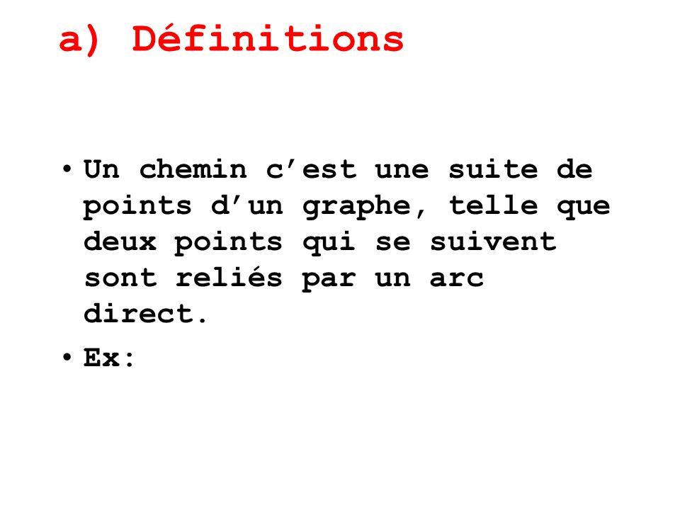 a) Définitions Un chemin cest une suite de points dun graphe, telle que deux points qui se suivent sont reliés par un arc direct. Ex: