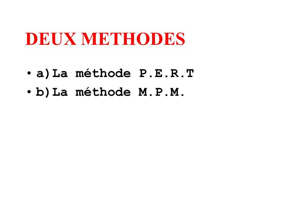 DEUX METHODES a)La méthode P.E.R.T b)La méthode M.P.M.