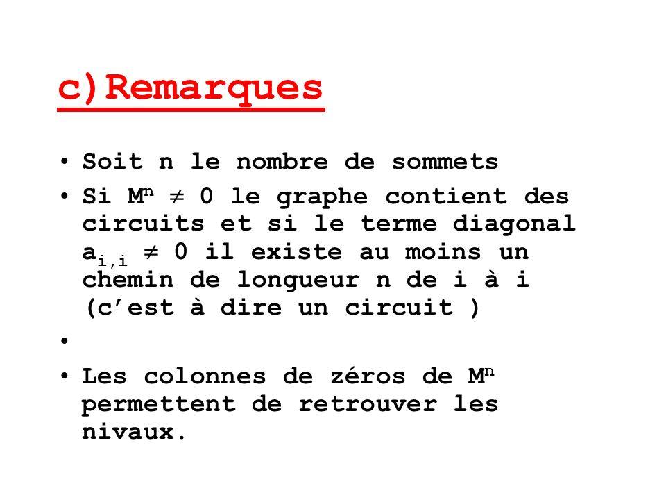 c)Remarques Soit n le nombre de sommets Si M n 0 le graphe contient des circuits et si le terme diagonal a i,i 0 il existe au moins un chemin de longu