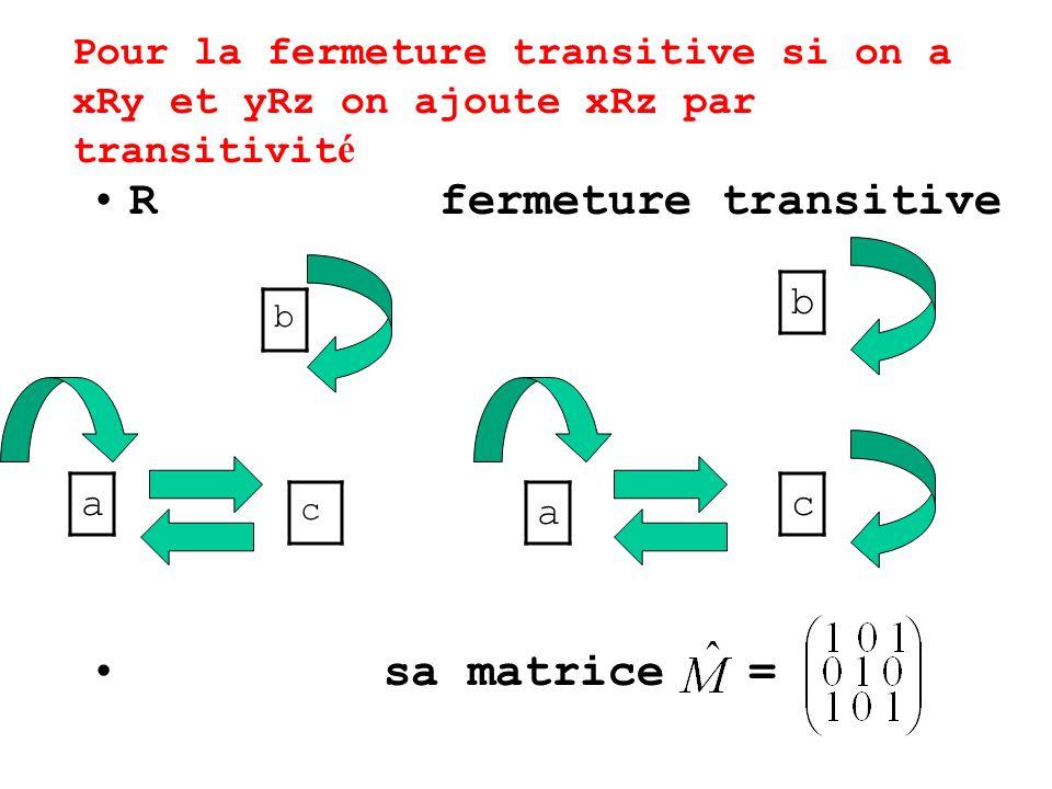 Pour la fermeture transitive si on a xRy et yRz on ajoute xRz par transitivit é R fermeture transitive sa matrice = a b c a c b