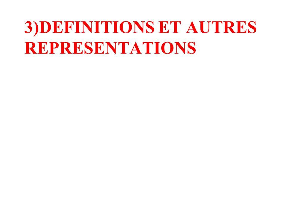 3)DEFINITIONS ET AUTRES REPRESENTATIONS