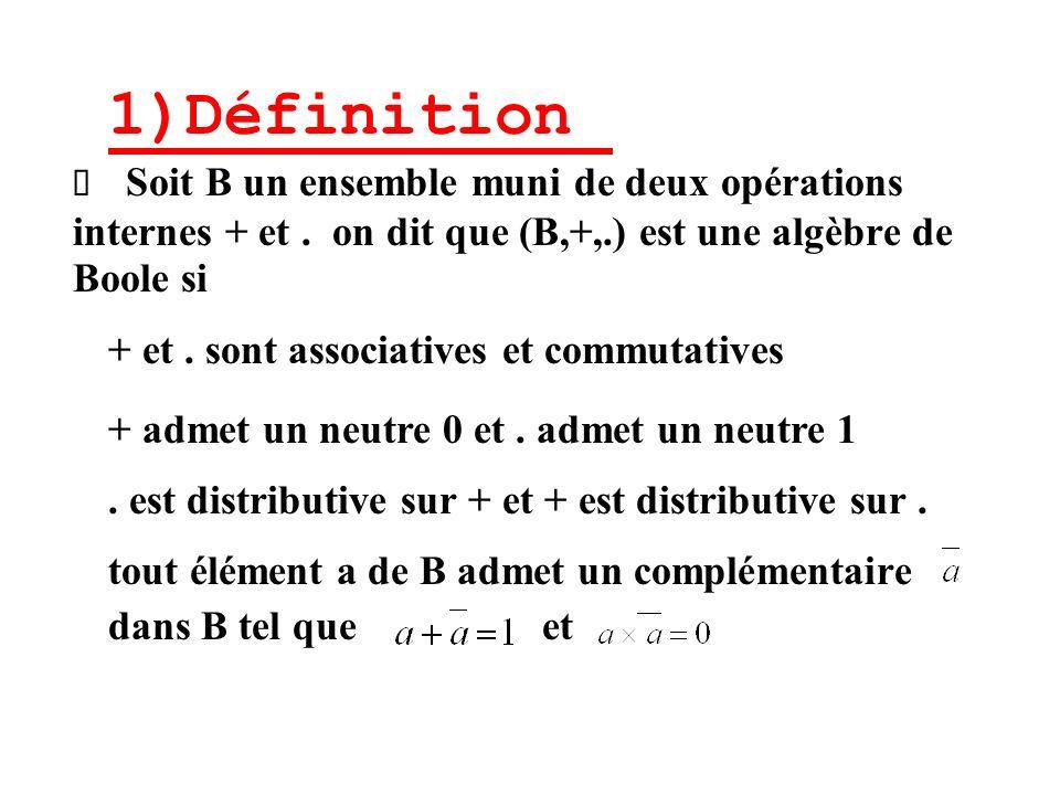1)Définition + et.sont associatives et commutatives + admet un neutre 0 et.