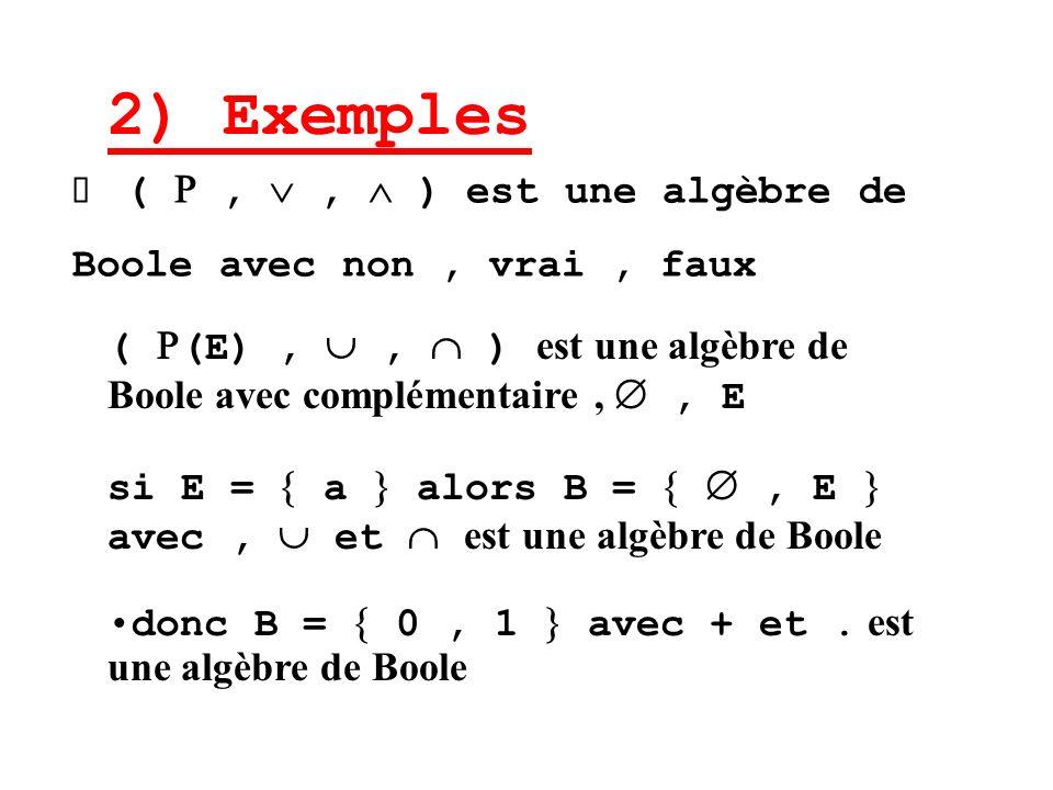 2) Exemples ( (E),, ) est une algèbre de Boole avec complémentaire,, E si E = a alors B =, E avec, et est une algèbre de Boole donc B = 0, 1 avec + et.