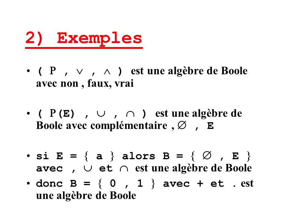 2) Exemples (,, ) est une algèbre de Boole avec non, faux, vrai ( (E),, ) est une algèbre de Boole avec complémentaire,, E si E = a alors B =, E avec, et est une algèbre de Boole donc B = 0, 1 avec + et.