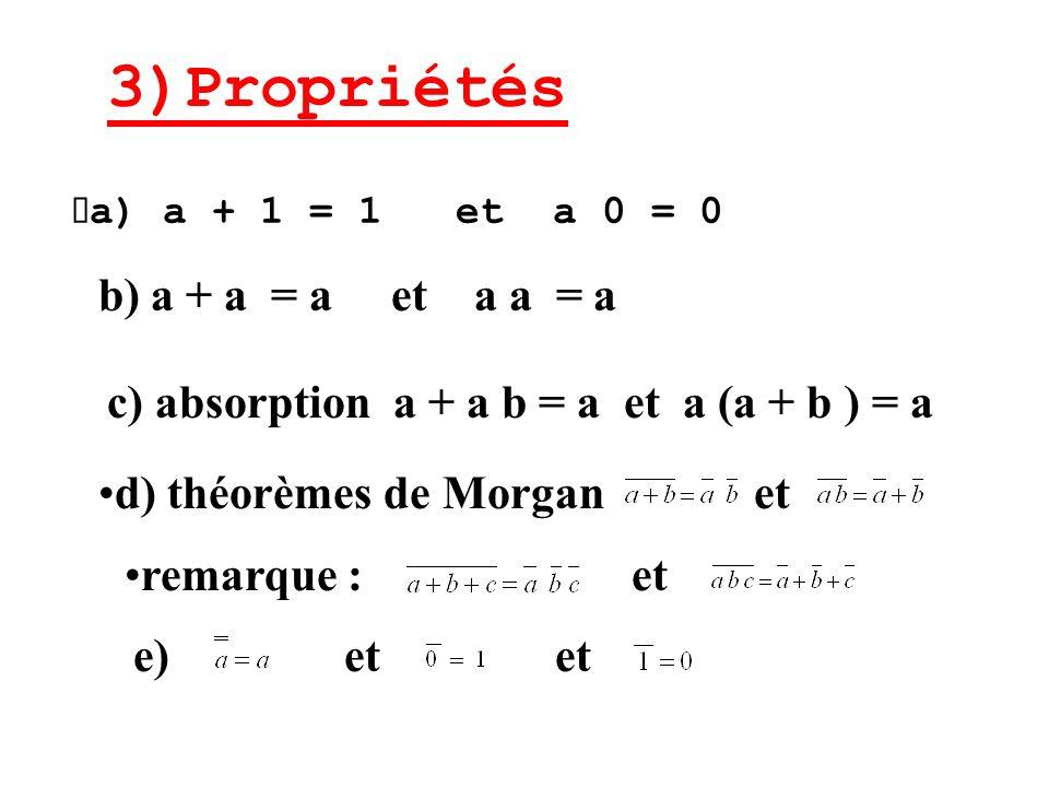 3)Propriétés a) a + 1 = 1 et a 0 = 0 b) a + a = a et a a = a c) absorption a + a b = a et a (a + b ) = a d) théorèmes de Morgan et remarque : et e) et et